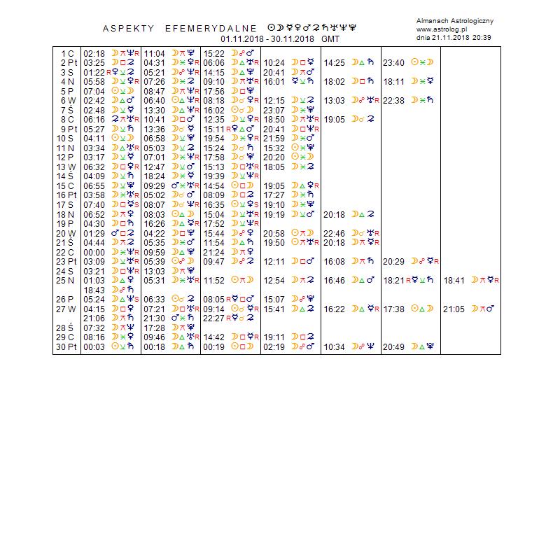Aspekty efemerydalne 11-2018