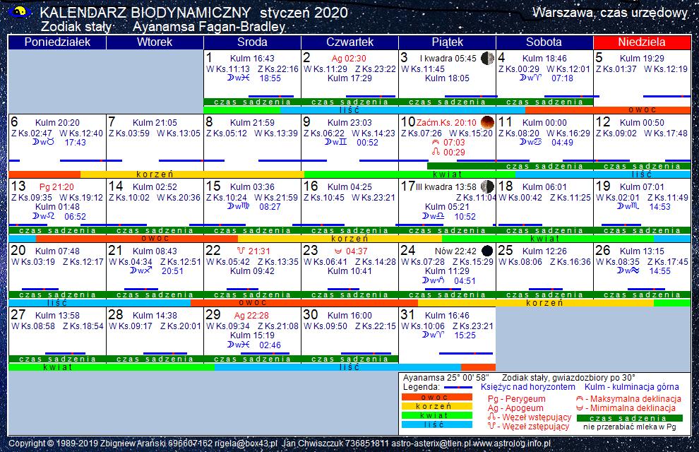 Kalendarz biodynamiczny styczeń 2020 r.