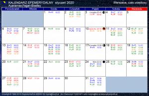 Kalendarz astrologiczny styczeń 2020 r.