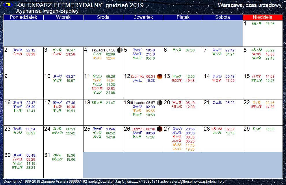 Kalendarz efemerydalny grudzień 2019