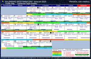 Kalendarz biodynamiczny kwiecień2020