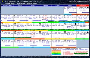 Kalendarz biodynamiczny luty 2020