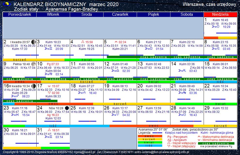 Kalendarz biodynamiczny marzec 2020