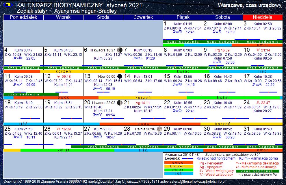 Kalendarz biodynamiczny styczeń 2021