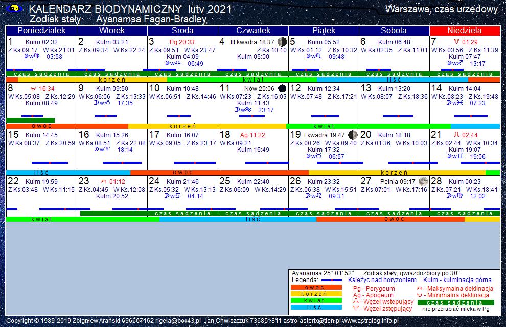 Kalendarz biodynamiczny luty 2021