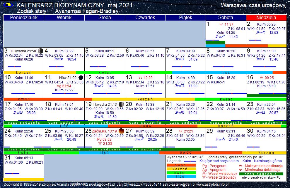 Kalendarz biodynamiczny maj 2021