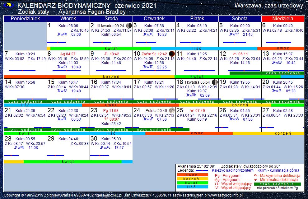 Kalendarz biodynamiczny czerwiec 2021