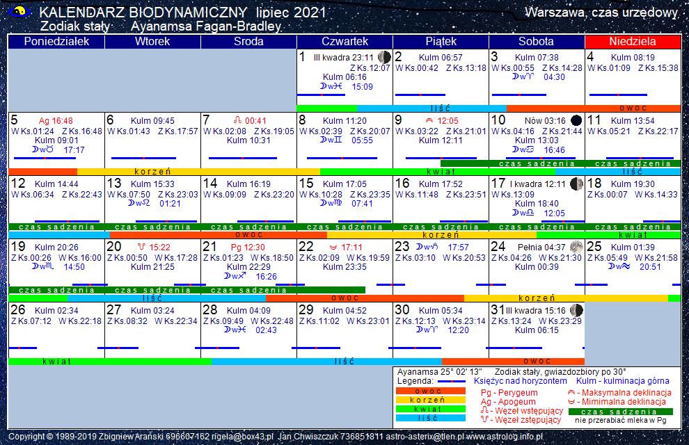 Kalendarz biodynamiczny lipiec 2021