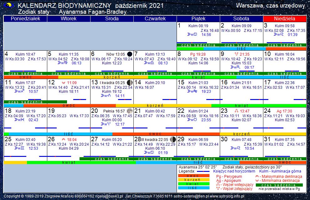 Kalendarz biodynamiczny październik 2021