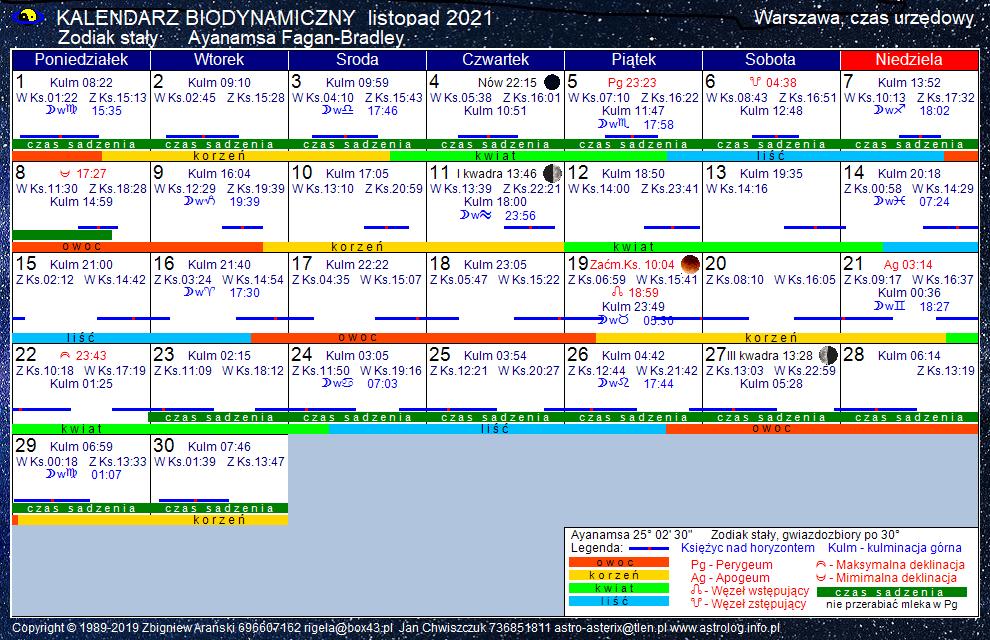 Kalendarz biodynamiczny listopad 2021
